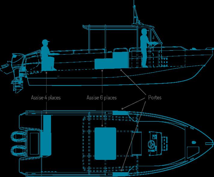 Plan de la navette KTM pour les Îles du Salut